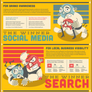 Social Media Search Engines Go Where Google Hasn't